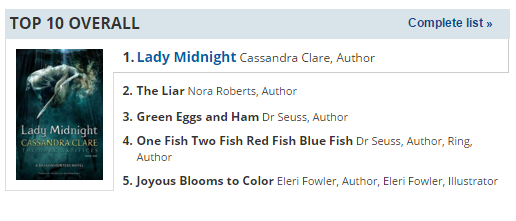 Publishers Weekly Bestseller Lists - Google Chrome 2016-03-21 12.55.19