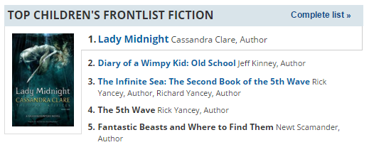 Publishers Weekly Bestseller Lists - Google Chrome 2016-03-21 12.55.30